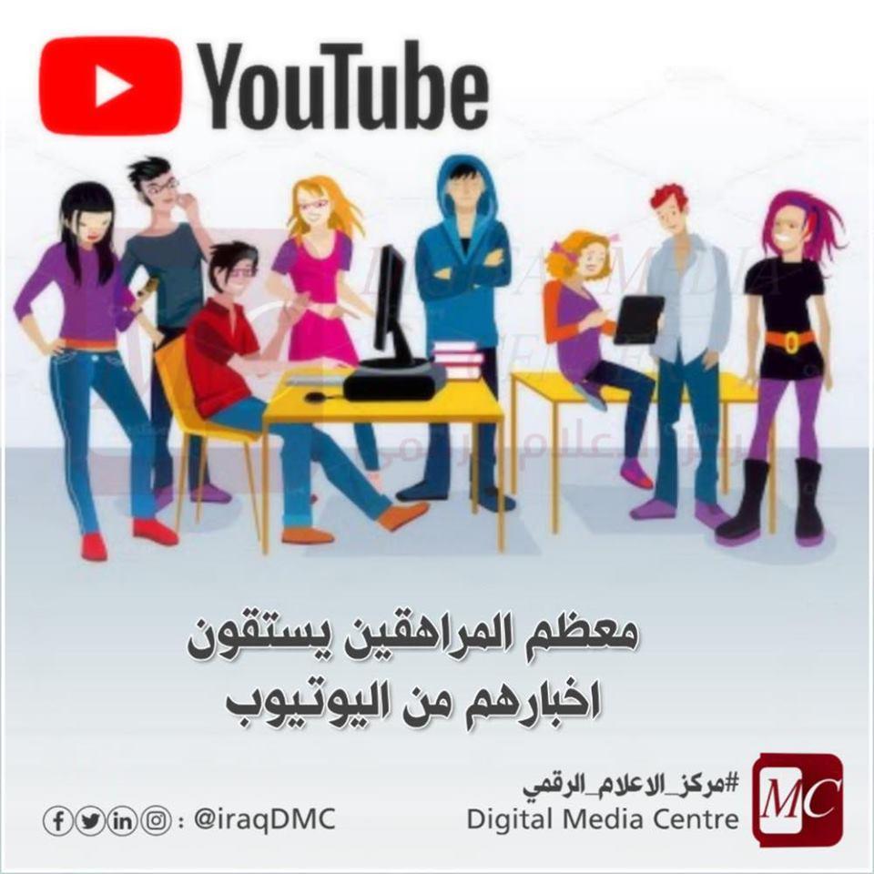 الاعلام الرقمي: معظم المراهقين يستقون اخبارهم من اليوتيوب