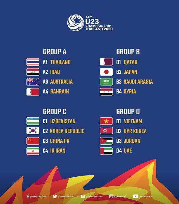 تعرف على مجموعة الأولمبي العراقي في نهائيات آسيا