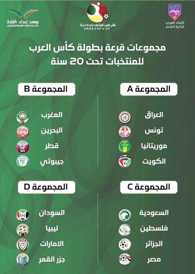 شباب العراق يواجه منتخبات تونس والكويت وموريتانيا في كأس العرب