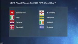 كيف تسحب قرعة الملحق الأوروبي لتصفيات كأس العالم؟