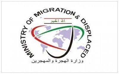 الهجرة: عودة 267 نازحاً لمناطق سكناهم الاصلية في الانبار