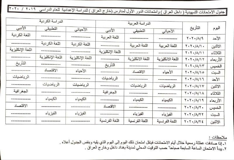 غداً ..  انطلاق امتحانات الخارجيين بمشاركة اكثر من 48 الف طالب وطالبة